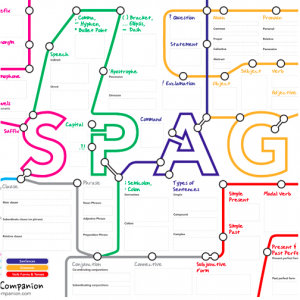 SATs Companion SPAG KS2 Year 6